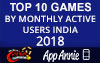 WCC 2 in App Annie's Top 10 games