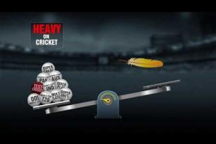WCC Lite - Heavy on Cricket, Light on Size